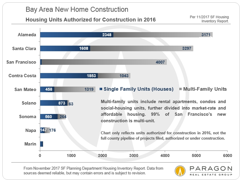 New-Construction_by-County.jpg